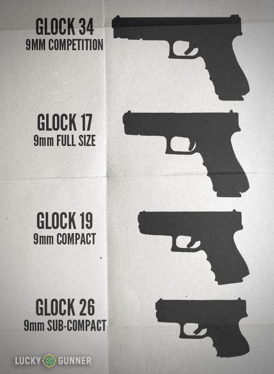 The 9mm family of Glock pistols exemplify what many consider to be the standard semi-auto handgun size categories