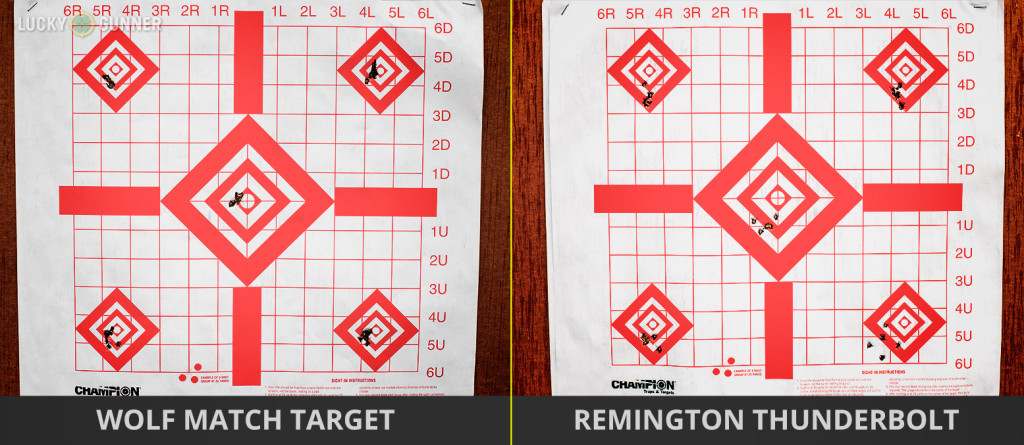 Remington Thunderbolt vs. Wolf Match Target