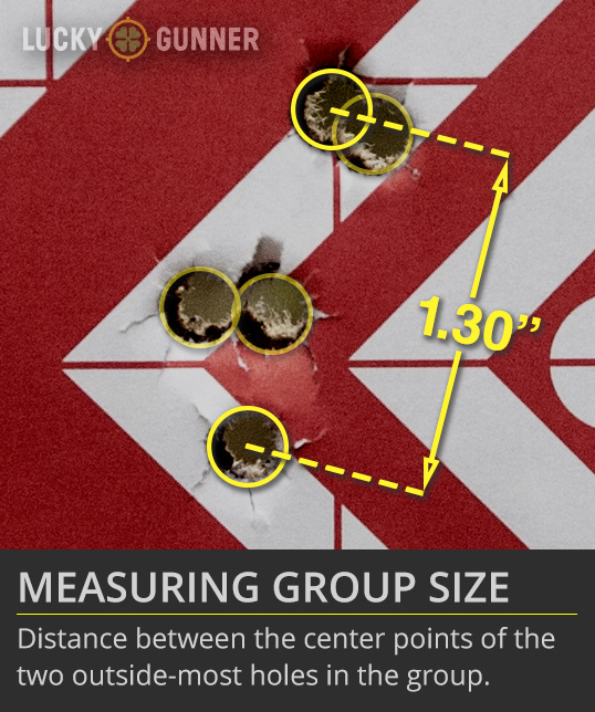 How To Measure Groups