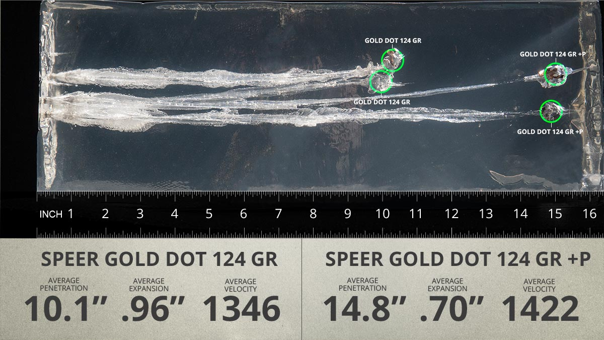 9mm 124 gr Speer Gold Dot Carbine gel test results