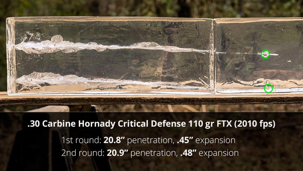 Hornady 30 carbine ammo gel testing
