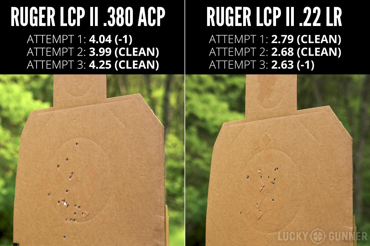 The 380 ACP side by side with the LCP II 22 long rifle model
