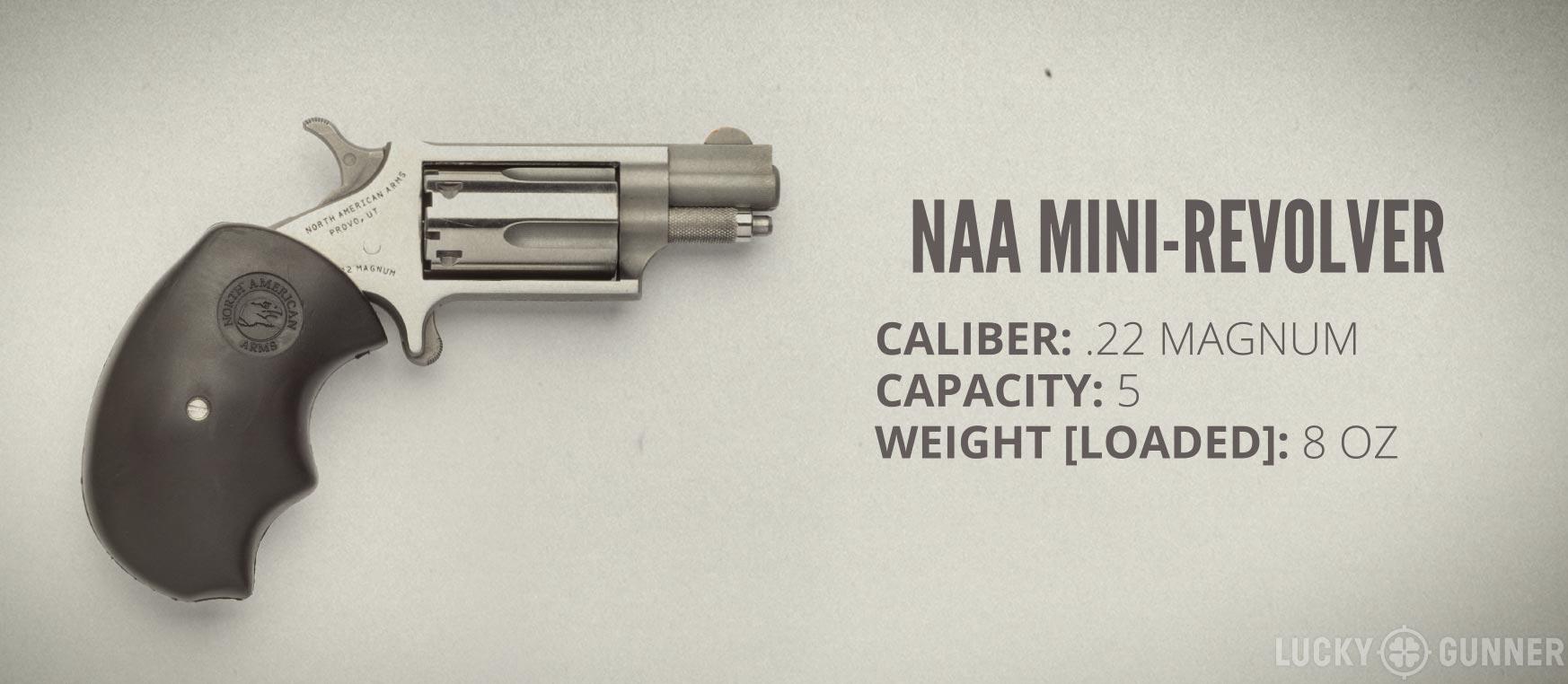 The NAA Mini Revolver: You Can Do Better - Lucky Gunner Lounge