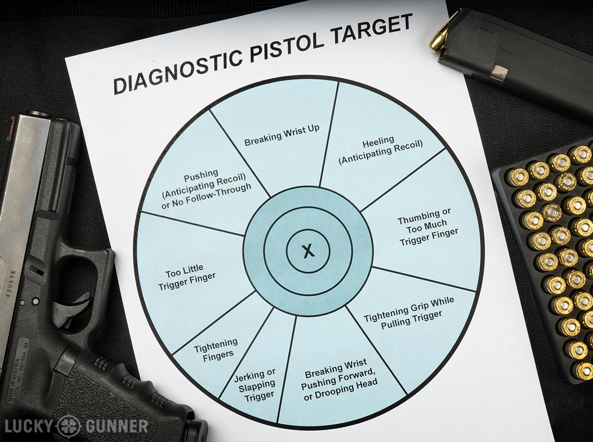 photo about Printable Pistol Correction Chart titled Why the Diagnostic Pistol Concentration is a Squander of Year - Fortuitous