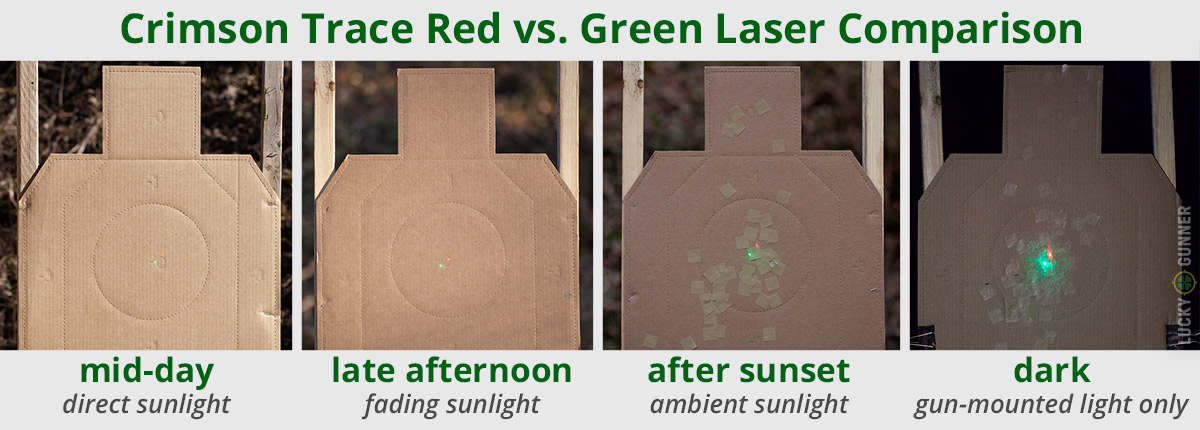 Green vs Red laser comparison