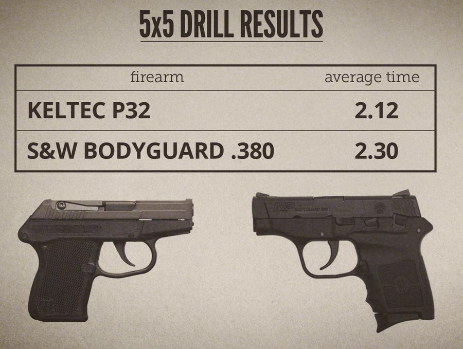 32 ACP is Pretty Good Too - Lucky Gunner Lounge